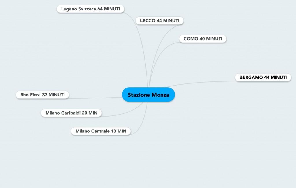 Mappa Monza Stazione